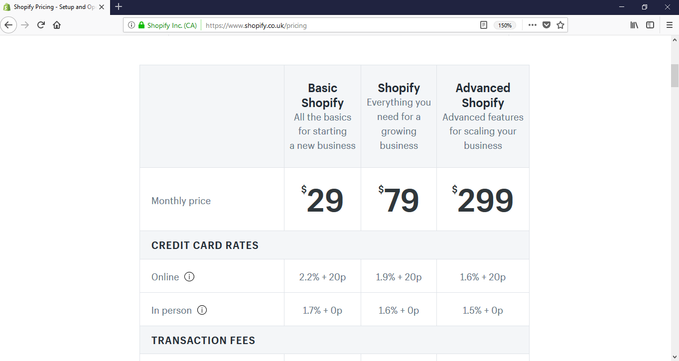 How to build a business - Shopify costs
