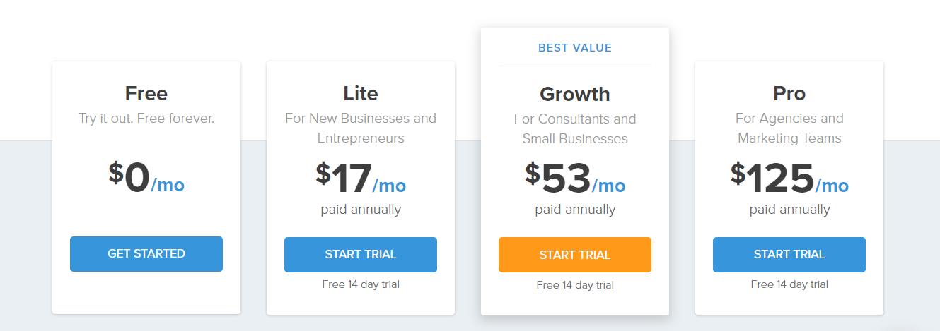 Interact Pricing