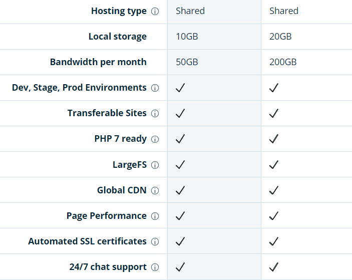 Best hosting solutions